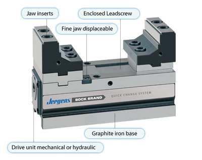 5-Axis Compact Vises - Features
